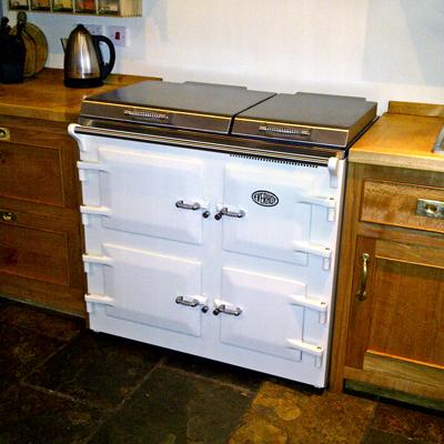 Kitchen furniture installation